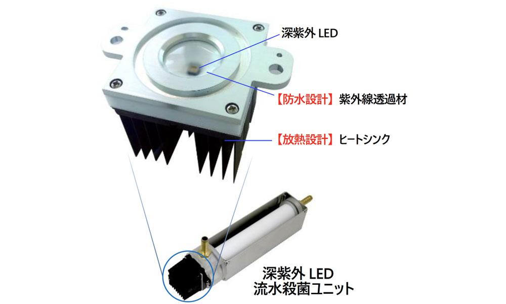 深紫外LED光源モジュール