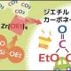 CO2とケイ素化合物からポリカーボネートやポリウレタンの原料を合成