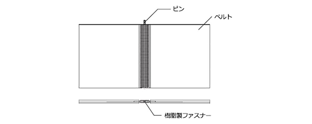Premiumファスナーの構造