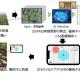 ドローン撮影とAI画像診断を用いた「パラゴムノキ」高精度病害診断技術のイメージ