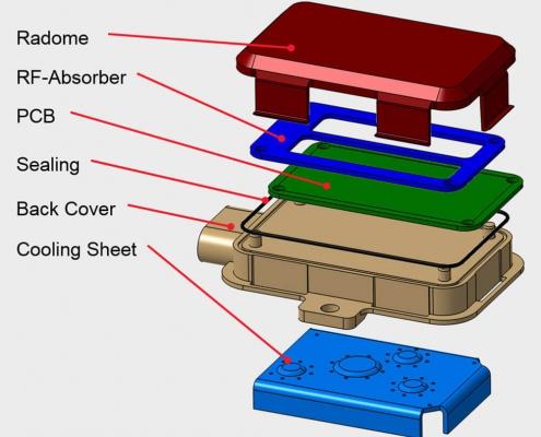 ランクセスのコンセプトに基づいたレーダーセンサーの設計